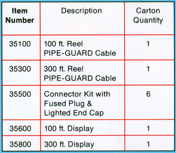 Pipe-Guard-chart2R